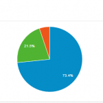 fireshot-capture-265-%e3%82%b5%e3%83%9e%e3%83%aa%e3%83%bc-%e3%82%a2%e3%83%8a%e3%83%aa%e3%83%86%e3%82%a3%e3%82%af%e3%82%b9_-https___analytics-google-com_analytics_web_